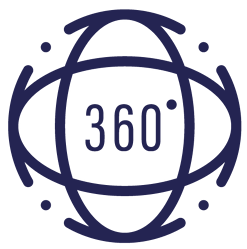 360° Visibility and Centralized Management