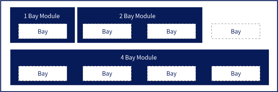 The modular network packet broker design differences between the 1U and 1U 2845.
