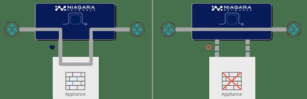 NN Bypass Inline-Bypass-1