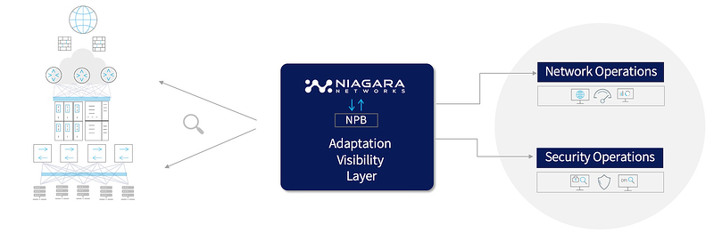 Niagara-Network-Packet-Broker-new-diagram