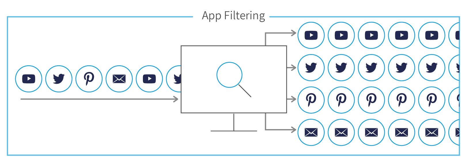new diagrams_App filtering-