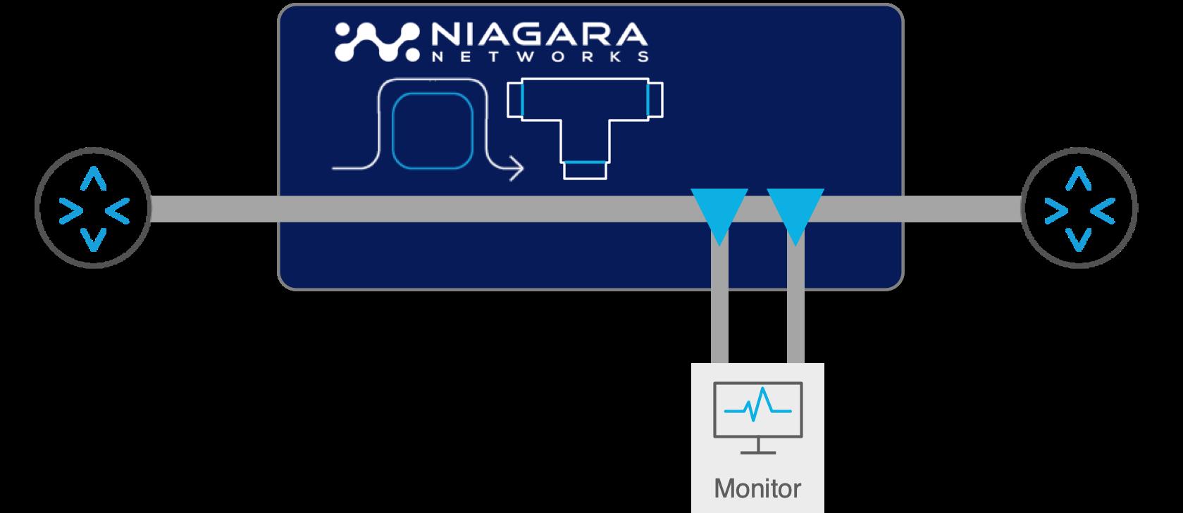 passive network TAP device