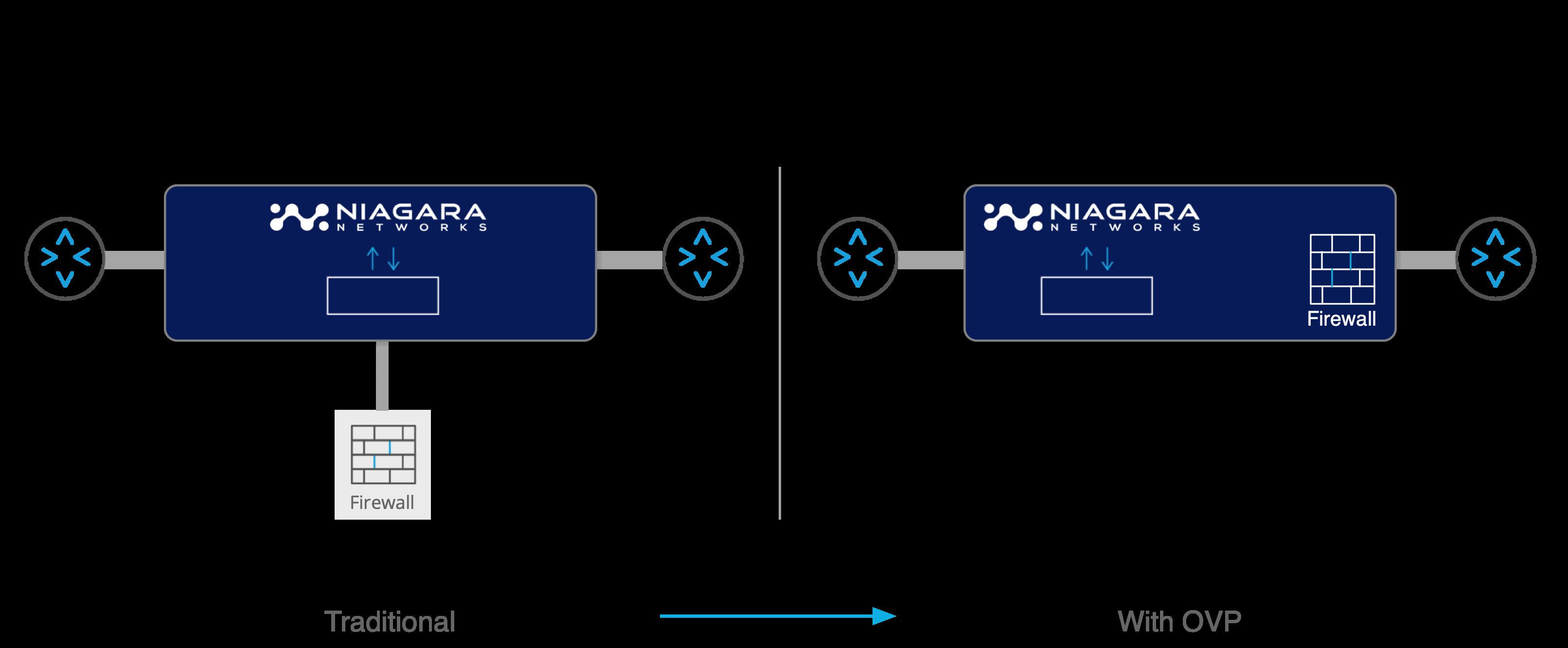 OVP-Firewall-2